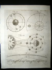 Astronomy C1790 Antique Print. 80